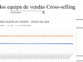 Resultados equipa de vendas Cross-selling