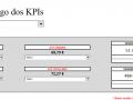 O jogo dos KPIs