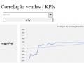 Correlação vendas e KPIs
