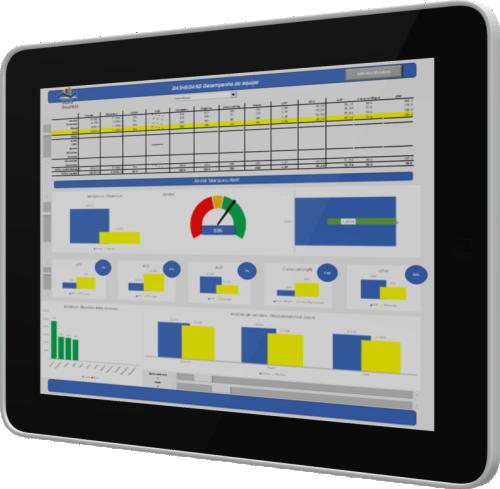 Dashboard Análise do desempenho da Equipa em Retail