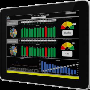Dashboard Análise de vendas por categorias em Retail