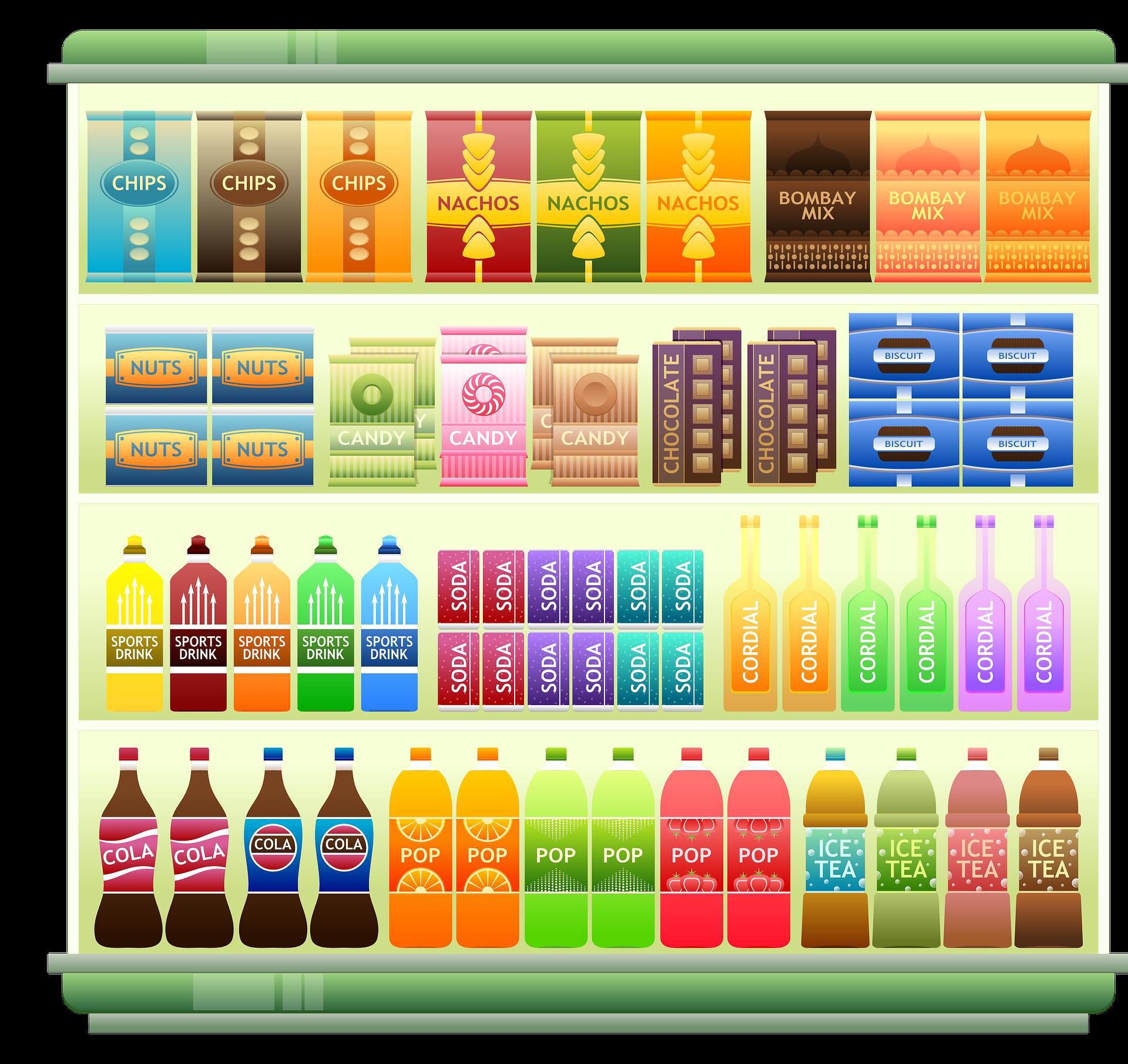 gestão de categorias de produto